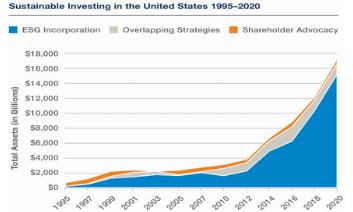 2018_ImpactSustainableInvesting