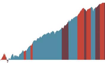 Old Peak Finance - Check Your Politics at the Door