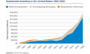 2021_TheImpactofYourInvesting